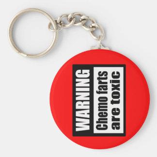 Porte-clés Les pets D'AVERTISSEMENT de chimio sont porte -