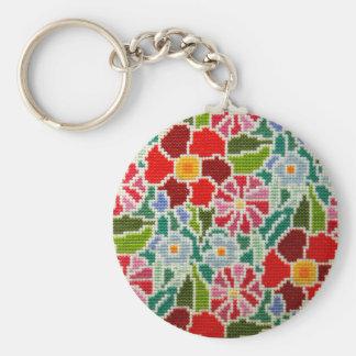 Porte-clés Main de souvenirs d'été brodée autour de