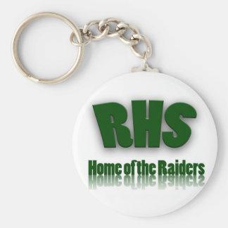 Porte-clés Maison du porte - clé de voleurs