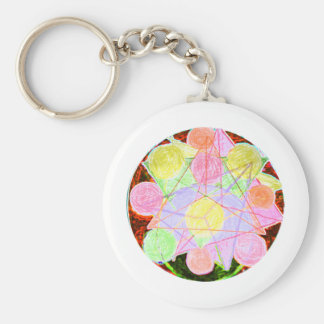 Porte-clés Mandala