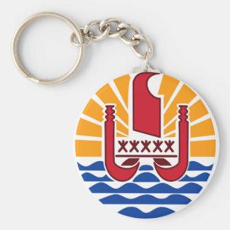 Porte-clés Manteau des bras, Polynésie française Polynésie