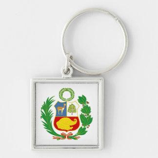 Porte-clés Manteau du Pérou de porte - clé de bras