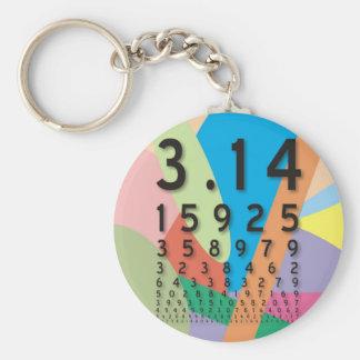Porte-clés Maths : la constante mathématique colorée de pi