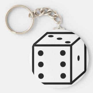Porte-clés Matrices