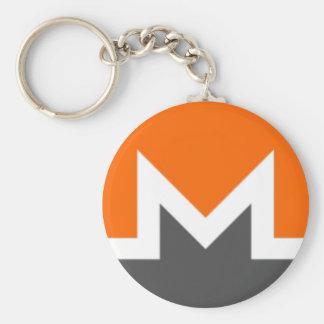 Porte-clés Mineur de Monero