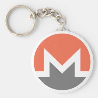 Porte-clés Monero (xmr)