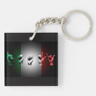 Porte-clés Mot Italie au-dessus du drapeau d'Union européenne