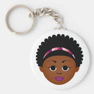 Porte-clés Naturel je porte - clé (fille d'Afro)