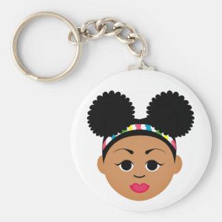 Porte-clés Naturel je porte - clé (souffles d'Afro)