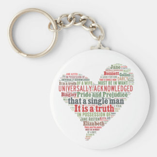 Porte-clés Nuage de mot de fierté et de préjudice