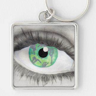 Porte-clés Oeil vert avec des silhouettes de danseur dans