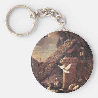 Porte-clés Paons et canards par le d'Hondecoeter de Melchior