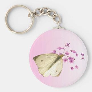 Porte-clés Papillon sur des fleurs