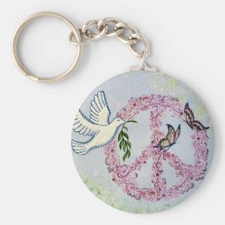 Porte-clés Papillons de colombe de paix