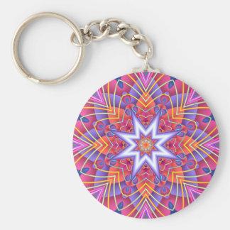 Porte-clés Pastels amortis de kaléidoscope de fractale
