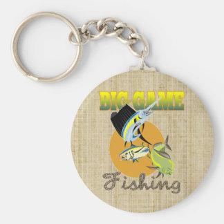Porte-clés Pêche de grand jeu