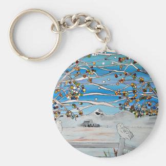 Porte-clés peinture de hibou