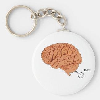 Porte-clés Pet de cerveau