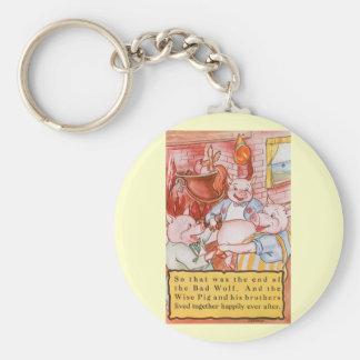 Porte-clés Petits porcs du conte de fées trois vintages et le