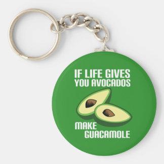 Porte-clés Plaisanterie drôle d'avocat de guacamole