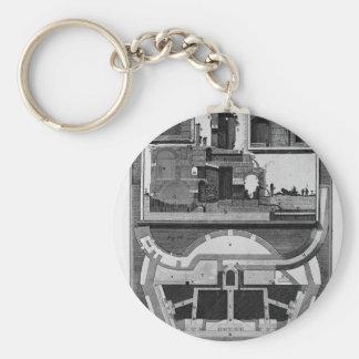 Porte-clés Plan et sections verticales du château Giovanni