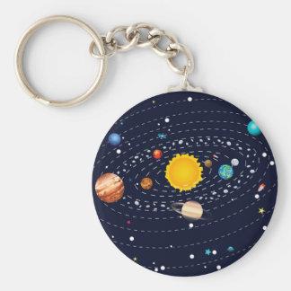 Porte-clés Planètes du système solaire 2