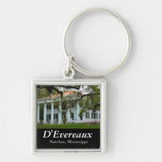 Porte-clés Porte - clé à la maison d'avant-guerre de