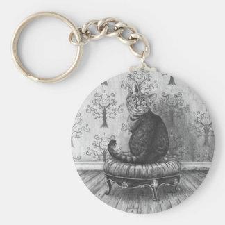 Porte-clés Porte - clé Alice de chat de Cheshire dans le