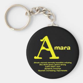 Porte-clés Porte - clé Amara