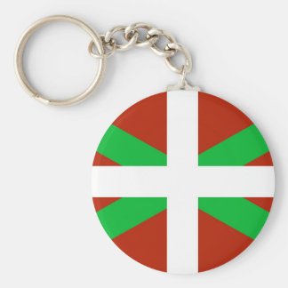 Porte-clés Porte - clé Basque d'Ikurrina de drapeau