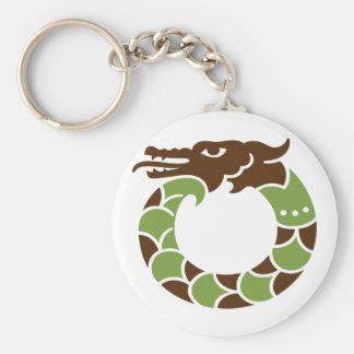 Porte-clés Porte - clé chanceux de dragon de jade