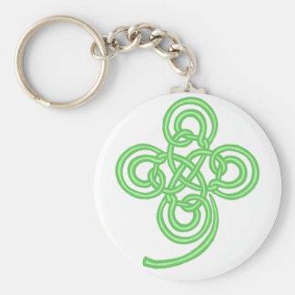 Porte-clés Porte - clé chanceux de trèfle