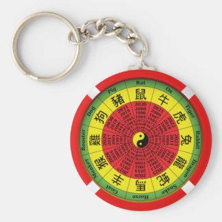 Porte-clés Porte - clé chinois de roue de zodiaque