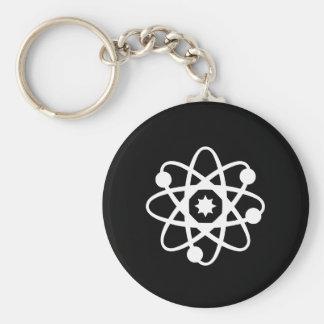 Porte-clés Porte - clé d'atome