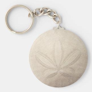 Porte-clés Porte - clé de bouton du dollar de sable