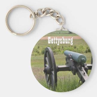 Porte-clés Porte - clé de canon de Gettysburg