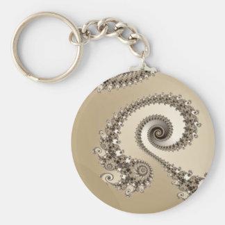Porte-clés Porte - clé de Cappucino