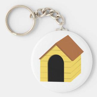 Porte-clés Porte - clé de chenil