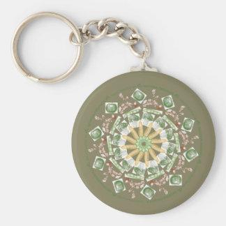 Porte-clés Porte - clé de circulaire de produits organiques