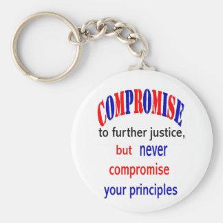 Porte-clés Porte - clé de compromis