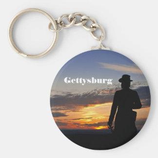 Porte-clés Porte - clé de coucher du soleil de Gettysburg