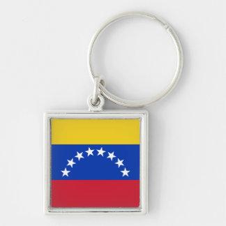 Porte-clés Porte - clé de drapeau du Venezuela