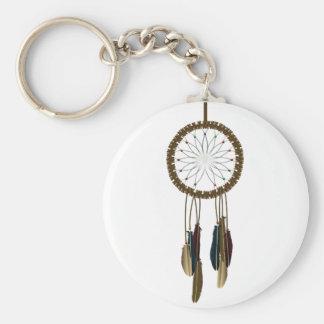 Porte-clés Porte - clé de Dreamcatcher