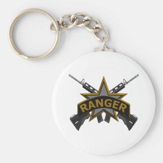 Porte-clés Porte - clé de gardes forestières d'armée
