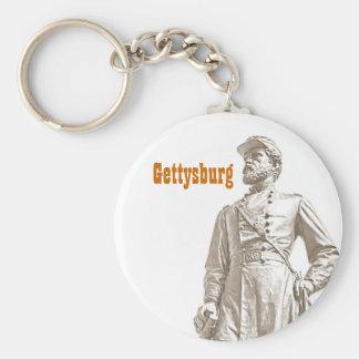 Porte-clés Porte - clé de Gettysburg Reynolds