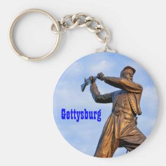 Porte-clés Porte - clé de la statue IV de Gettysburg