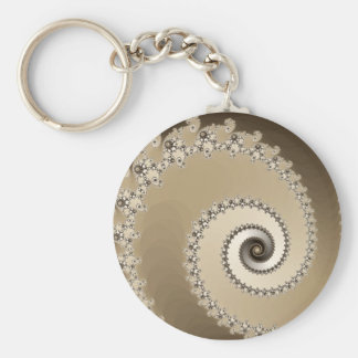 Porte-clés Porte - clé de Latte de café