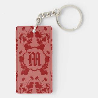 Porte-clés Porte - clé de motif de fraisiers communs