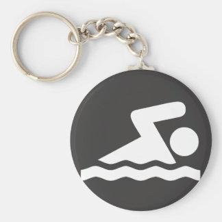 Porte-clés Porte - clé de nageur