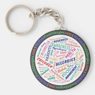 Porte-clés Porte - clé de nuage de mot des allergies